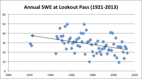 Lookout1921-2014